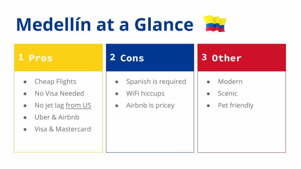 Medellin Quick Facts